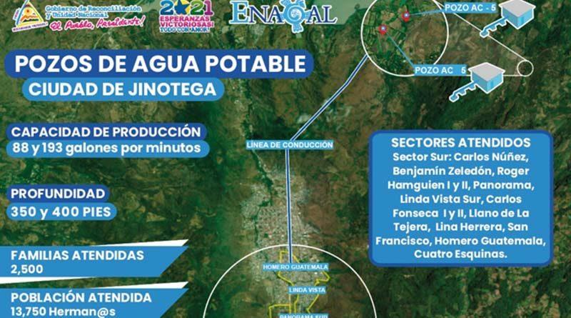 Ubicación de los nuevos pozos de agua en Jinotega