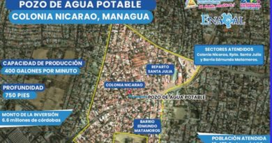 Vista aérea del proyecto y su alcance poblacional