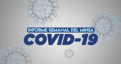 Imágenes microscópicas del nuevo coronavirus y en el centro de la imagen se lee: Informe Semanal del MINSA COVID-19