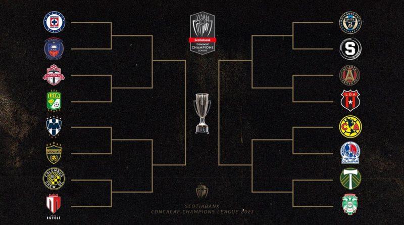Sistema de competencia de los Octavos de Final de la Liga de Campeones de CONCACAF, donde aparecen Columbus Crew y Real Estelí.