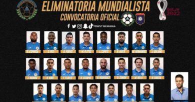 Seleccionados elegidos por Juan Vita para representar a Nicaragua ante el juego contra Belice en las eliminatorias mundialistas Qatar 2022.