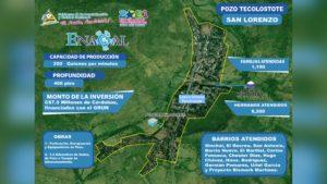 Mapa de nuevo sistema de agua potable Tecolostote