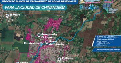 Esquema de área de incidencia de proyecto en Chinandega